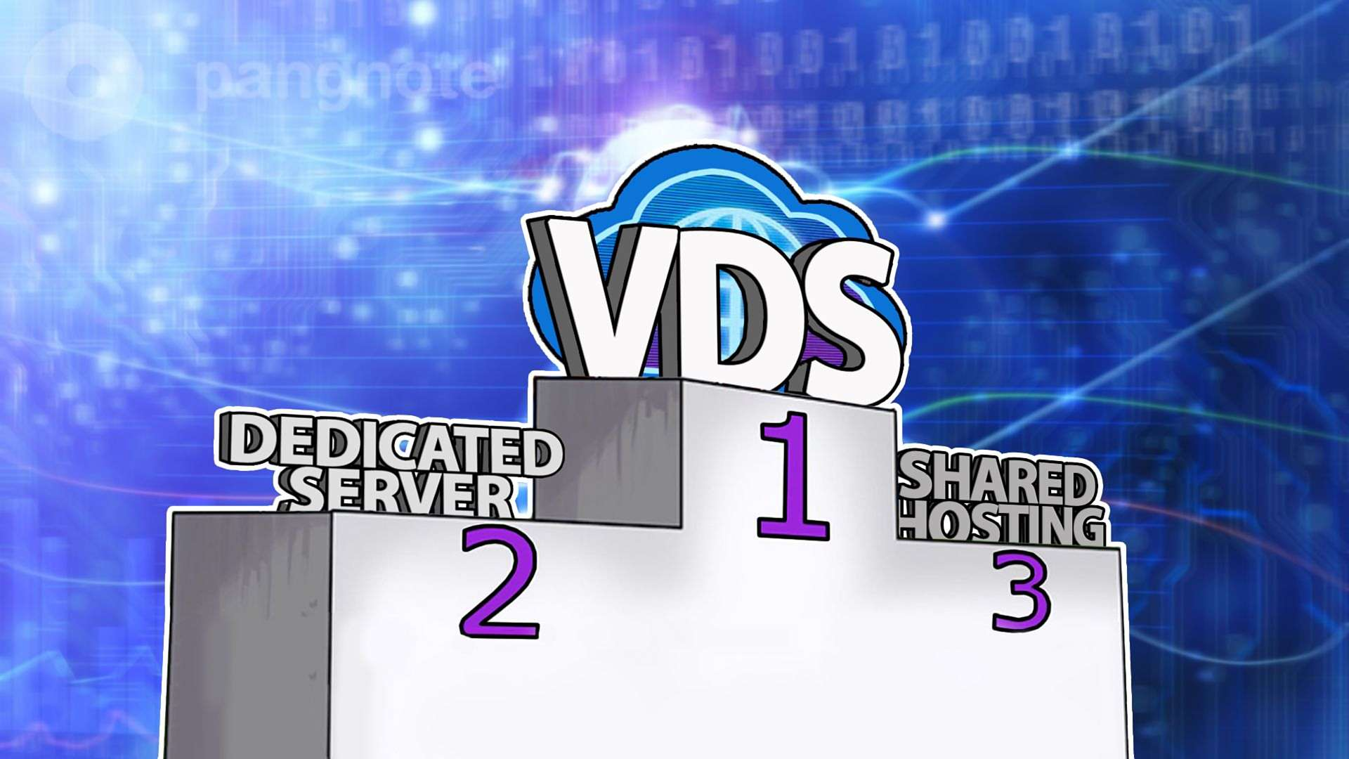 Cloud virtual cloud servers is a technology superior to all other types of hosting