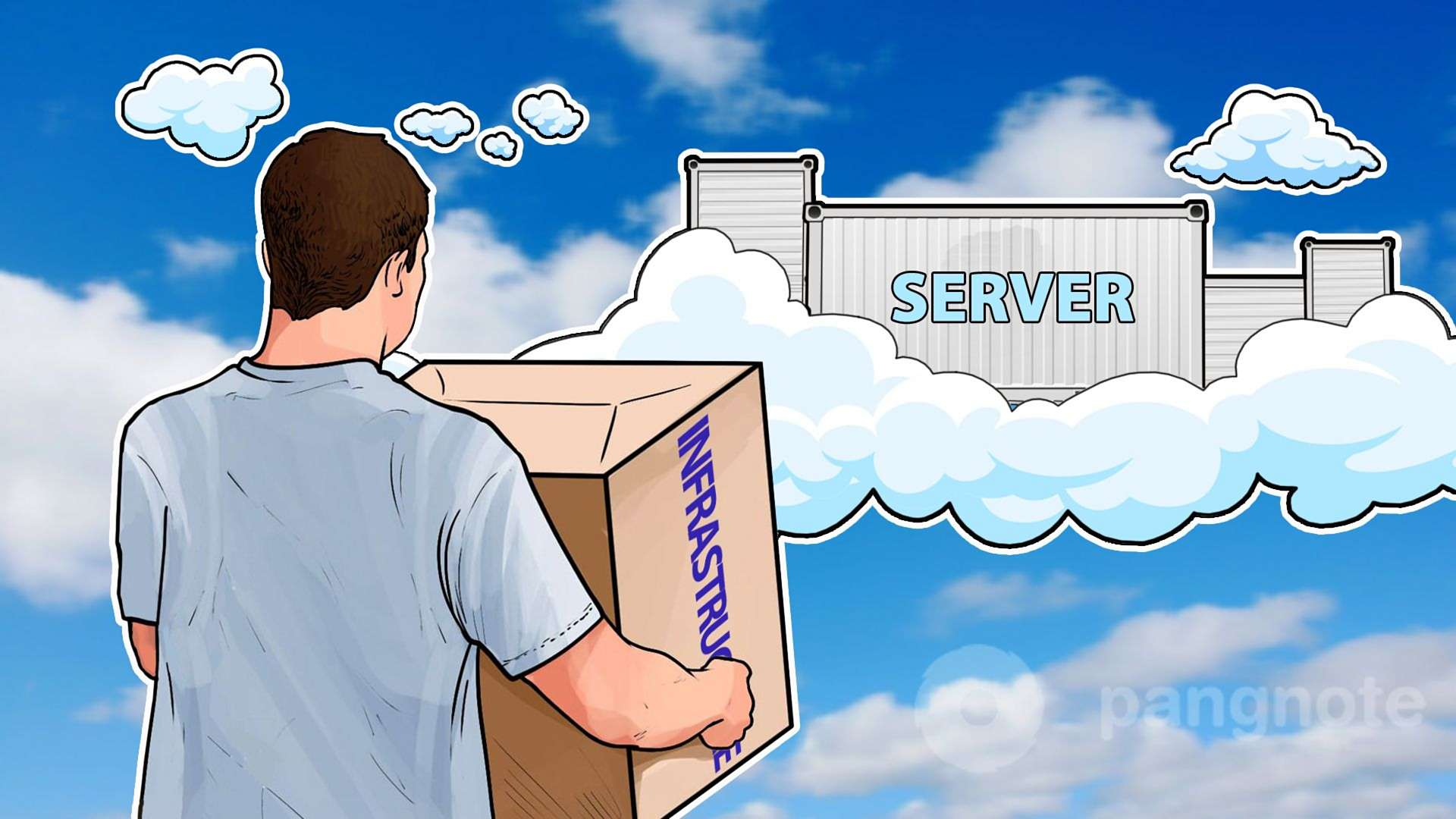 How to transfer infrastructure to the cloud and choose cloud server providers?